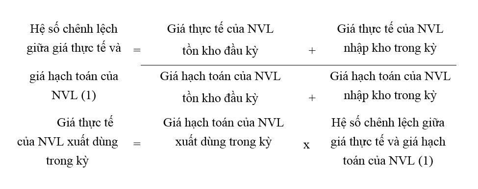 phuong-phap-gia-hach-toan