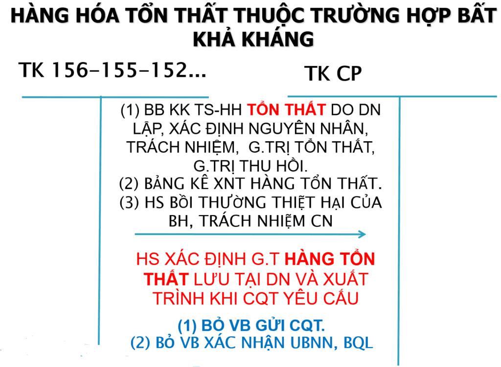 tong-hop-cac-tinh-huong-sai-pham-ve-thue
